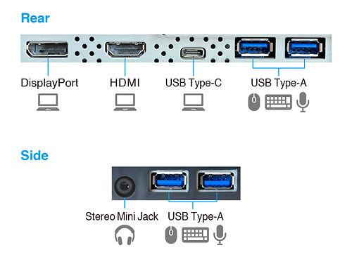 Eizo Flex Scan 23.8 Inch Monitor EV2480 Ports Connectivity