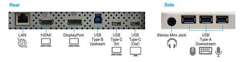 Eizo Flex Scan 24inch Monitor EV2495 Ports