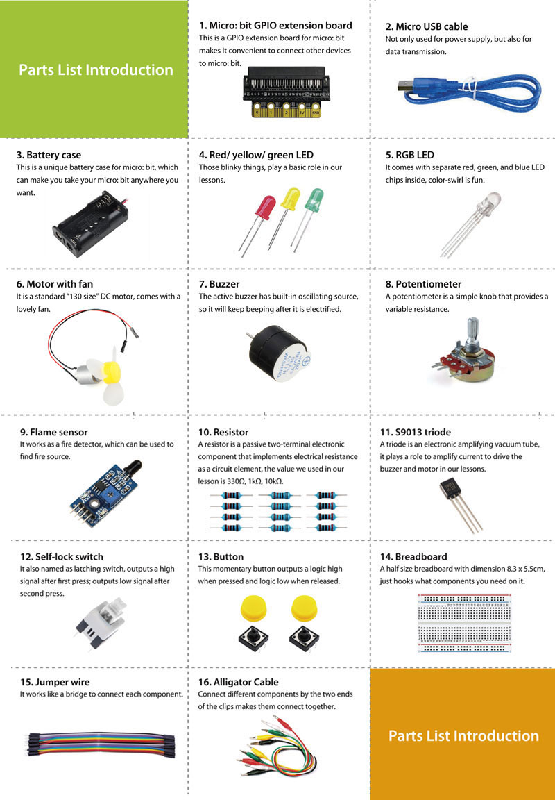 basic_kit_for_microbit_packagelist