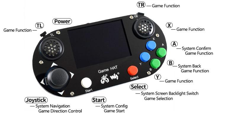 Game HAT keys introduction