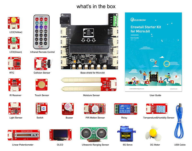 what's in the box-1100
