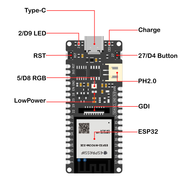FireBeetle Board ESP32-E Board Overview (Arduino Compatible)