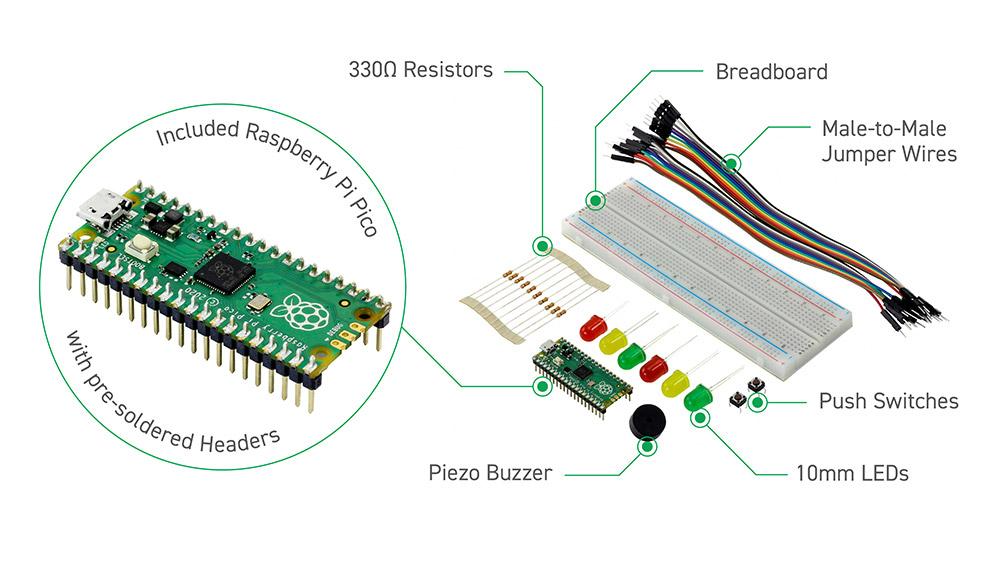 Kitronik Discovery Kit for Raspberry Pi Pico (Pico Included) callouts