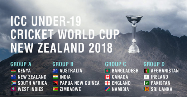UNDER 19 CRICKET WORLD CUP – ALL TEAMS SQUAD LIST!