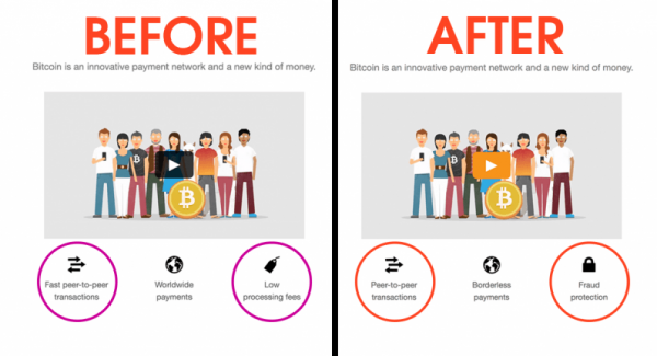 Bitcoin has officially abandoned its claims for fast transactions at low fees… for now