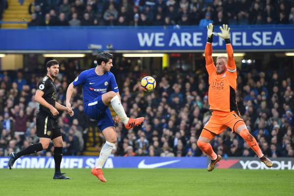 Chelsea need Alvaro Morata back-up and Newcastle must get goalscorer: What Premier League teams need this window