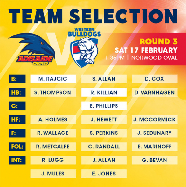 AFLW: Phillips picked