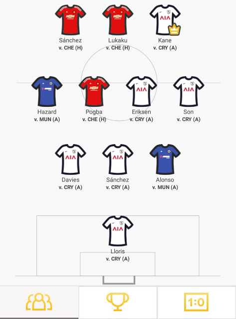 My Starting 11 team for Sunday 25th February