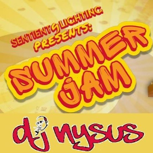 DJ Nysus – Block Rockin Breaks