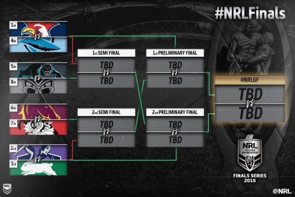Broncos line up Dragons as NRL finals confirmed
