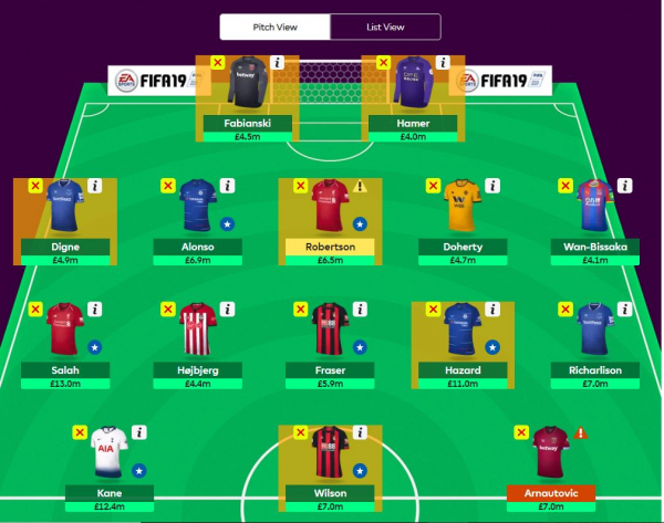 fantasy premier league team tips GW16 – analysing the teams of 10 top FPL managers