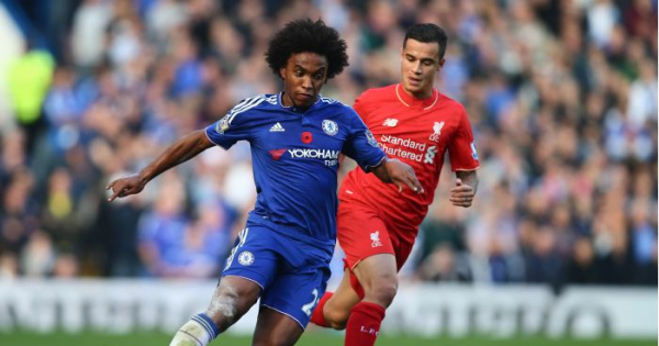 Barca could be tempted to swap Coutinho for Chelsea's Willian