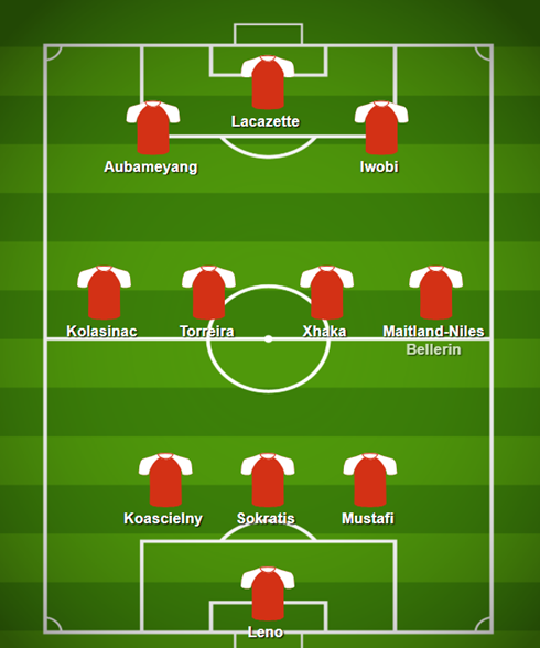 Fantasy Premier League – Potential Premier League Lineups GW22