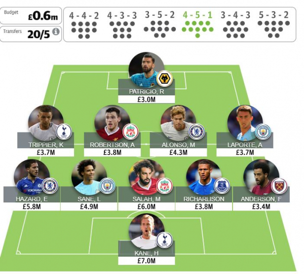 The FFGeek teams in TFF, Sky and Sun Dream Team tips GW22