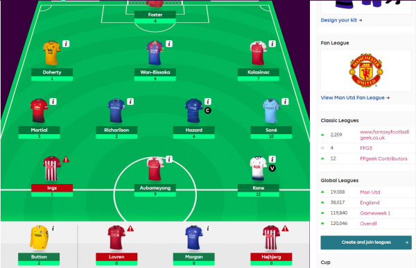 fantasy premier league team selection GW22 – the FFGeek team for GW22