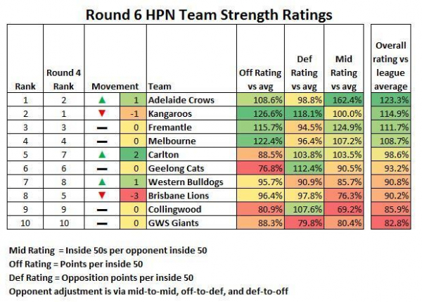 Fremantle and North Melbourne may have the chance to both win by not winning