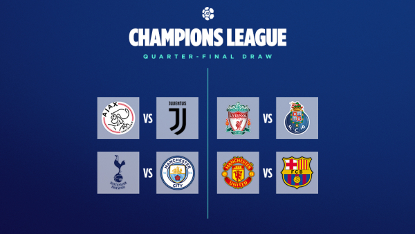 UCL Draw: Manchester United draw Barcelona; Manchester City to face Tottenham