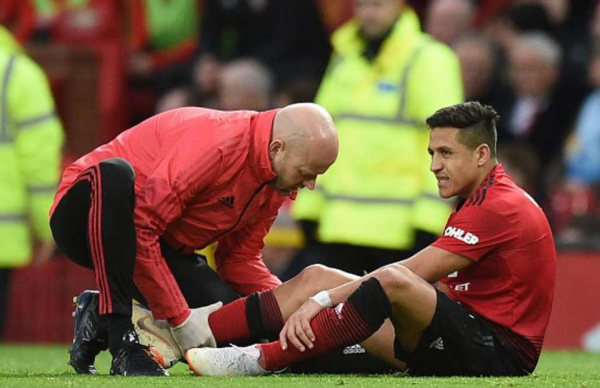 Manchester United had 61 injuries across 2018/19 season - more than any other PL club