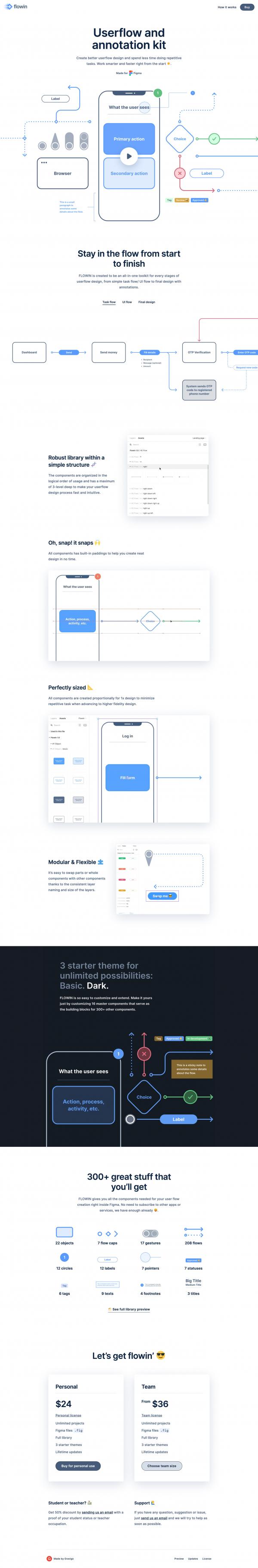 Website Inspiration: Flowin