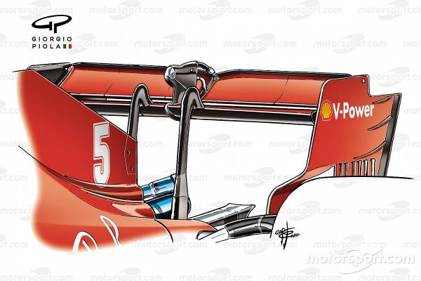 F1 technical update: Mercedes, Ferrari, Racing Point & Red Bull