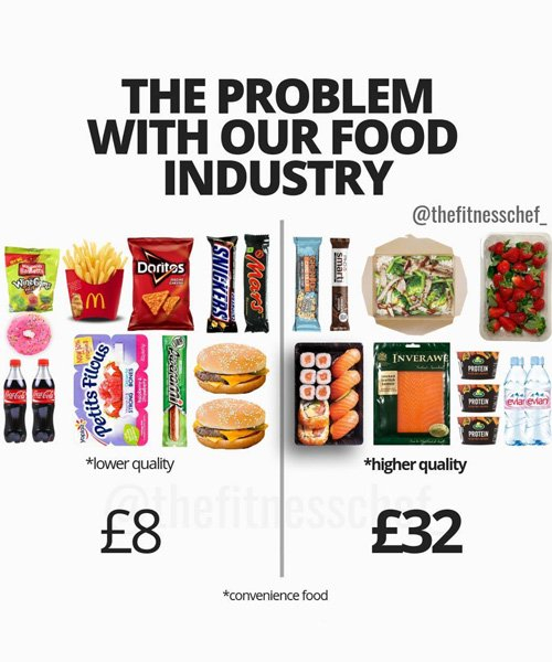 these myth-busting nutrition infographics may help you make better food choices