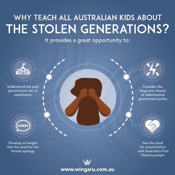 why teach kids Stolen Generation