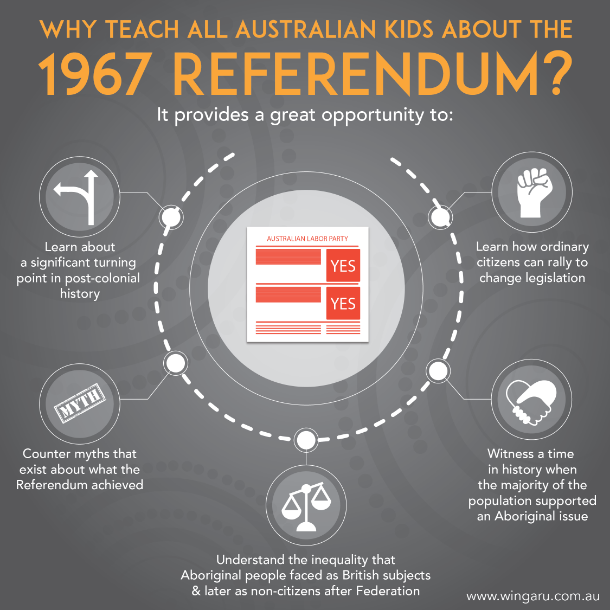 why teach kids 1967 referendum