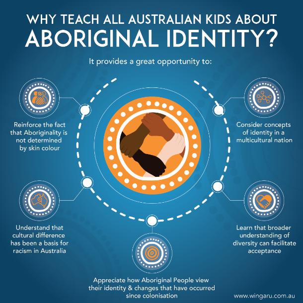 why teach kids aboriginal identity