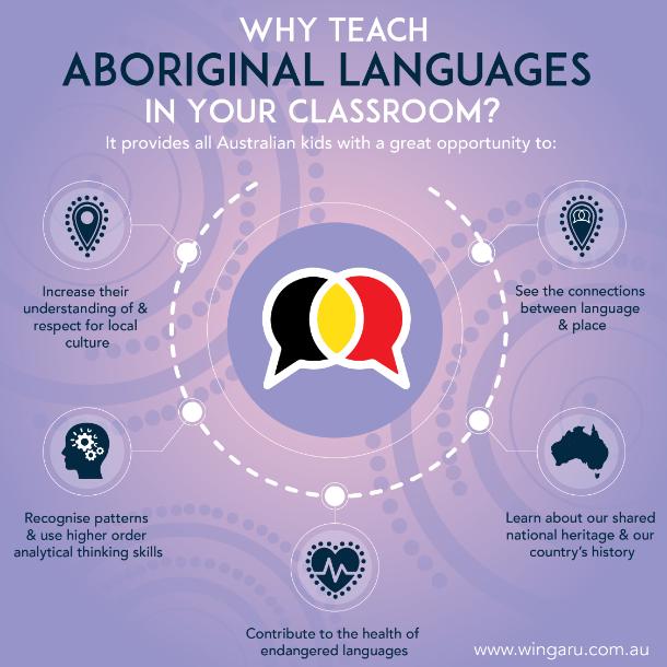 why teach kids aboriginal languages