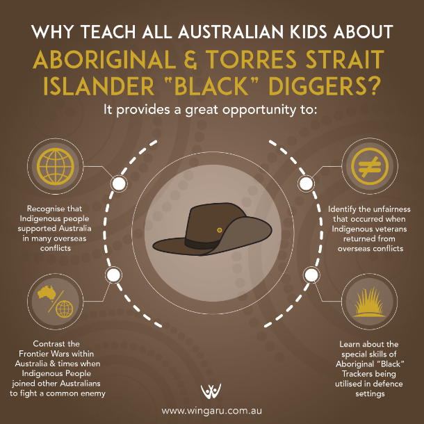 why teach kids black diggers