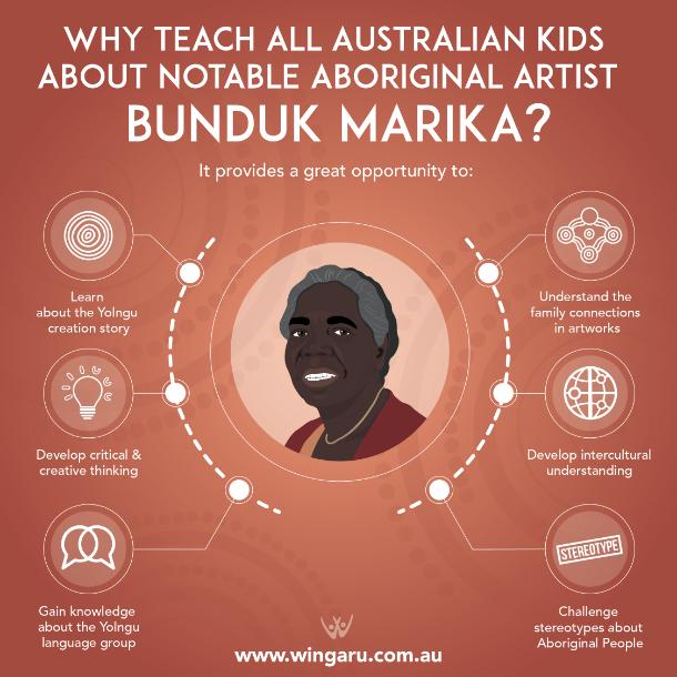 why teach kids bunduk marika