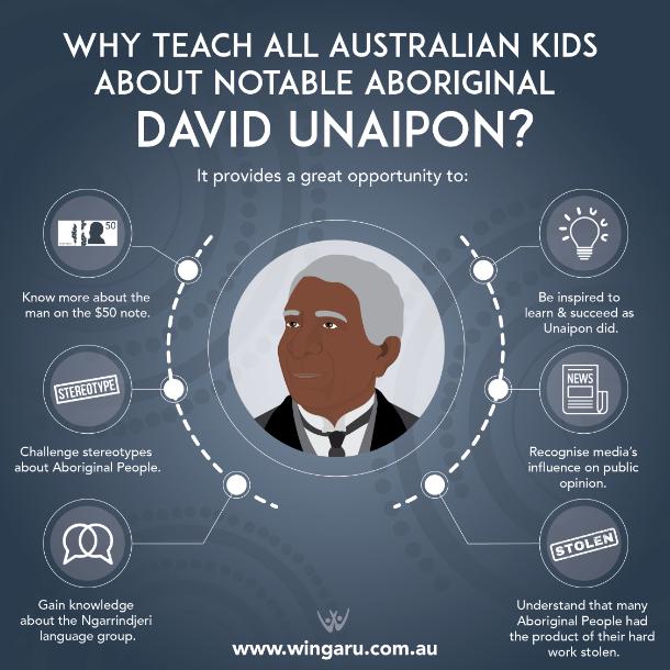 why teach kids david unaipon
