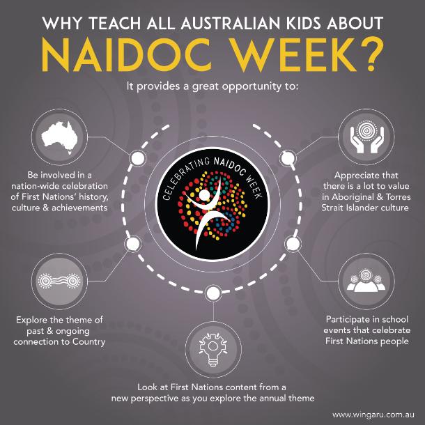 why teach kids naidoc week