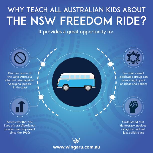 why teach kids nsw freedom ride