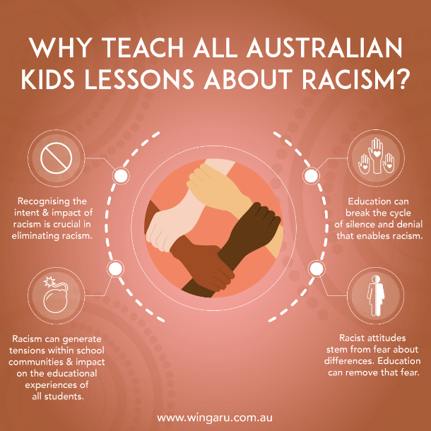 why teach kids lesson about racism