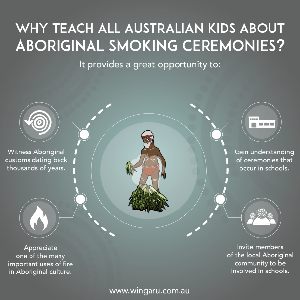 why teach kids smoking ceremonies