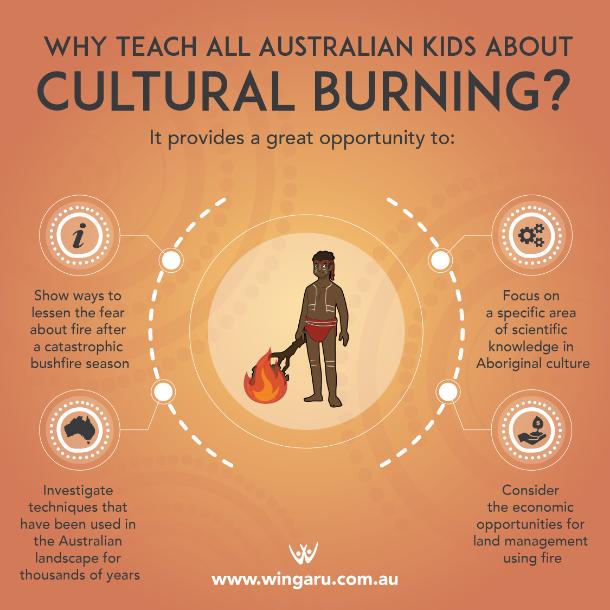 why teach kids teach cultural learning