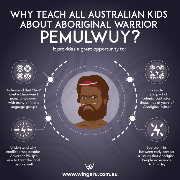 why teach kids teach pemulwuy