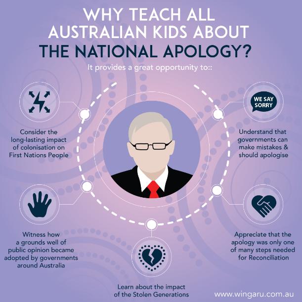 why teach kids the national apology