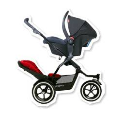 Waverley Toyota - Infant Car Seats Buying Guide