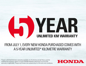 Peace of mind warranty at Col Crawford Honda