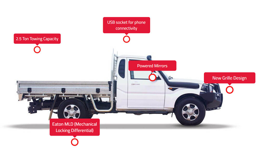 Explore Pik-Up Single Cab 4x2 Specs