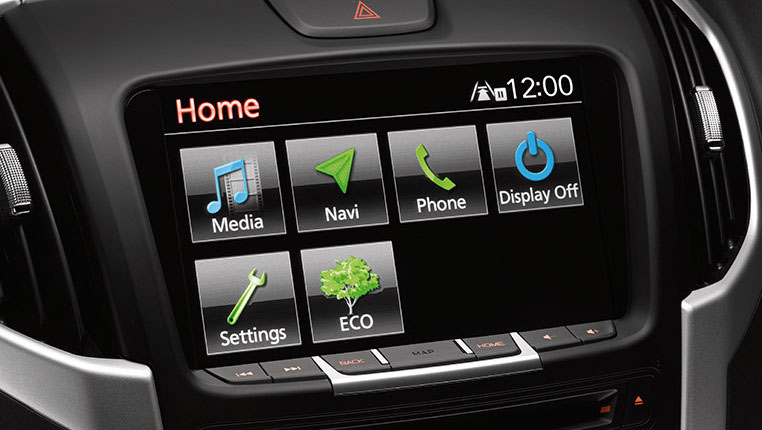 Touchscreen SatNav System