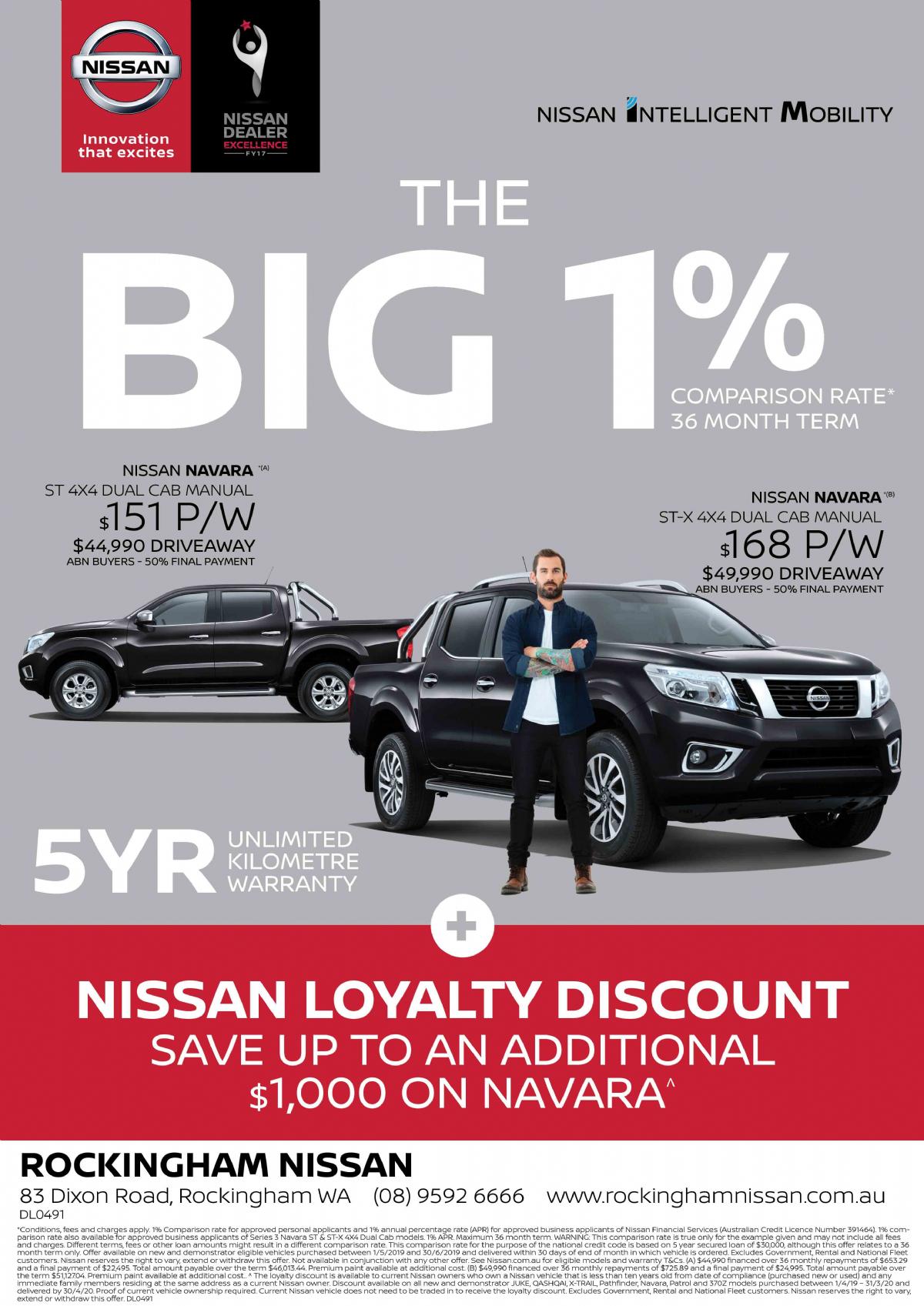 Big1 Nissan Navara Special