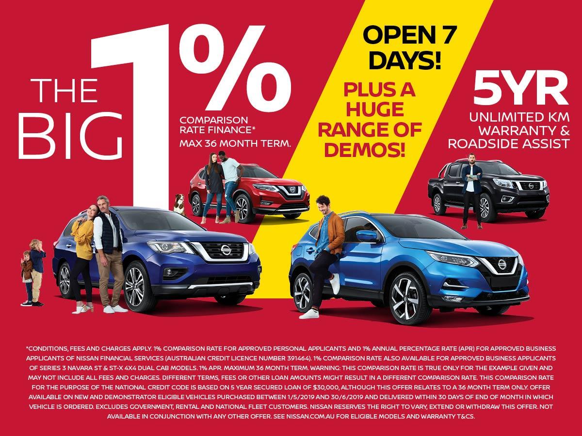 Nissan The Big 1 percent