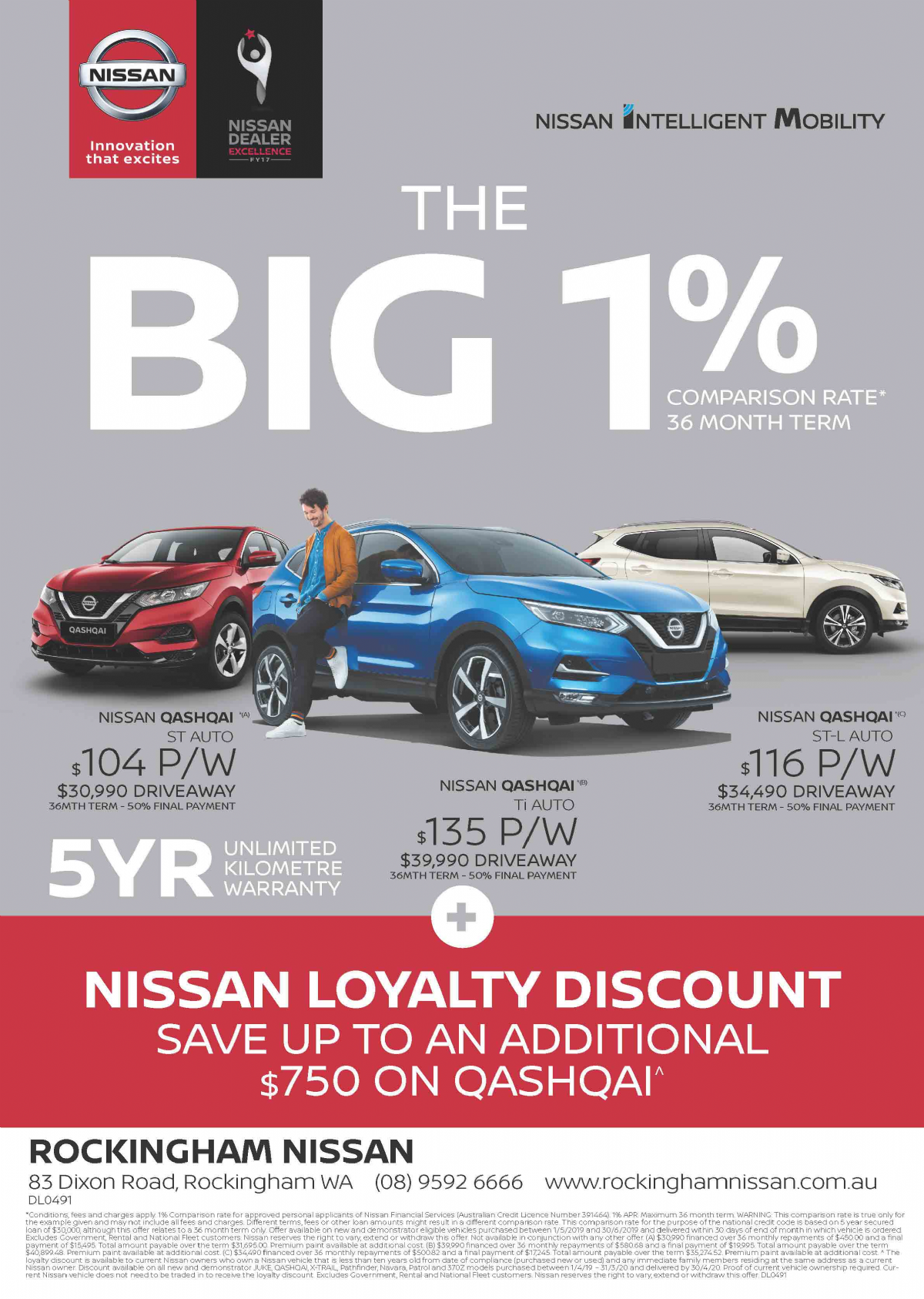 Nissan The Big 1% QashQai