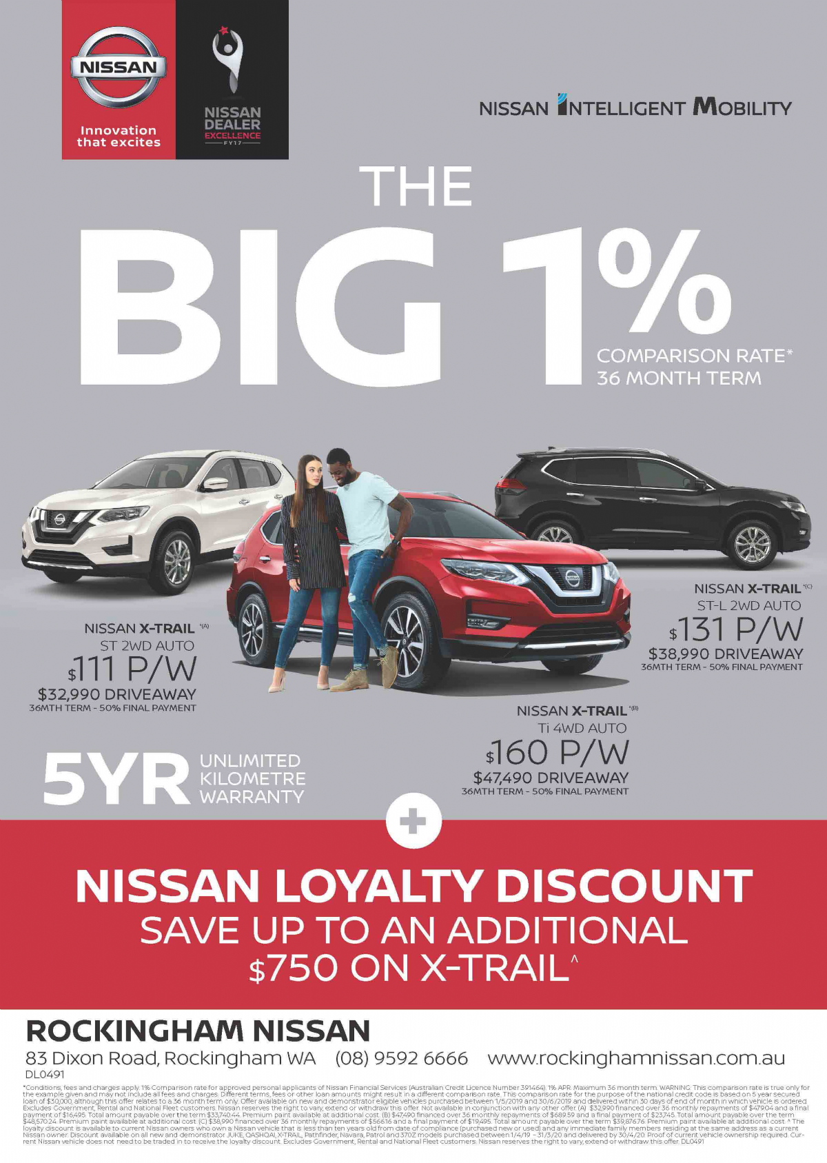 Nissan The Big 1% X-Trail