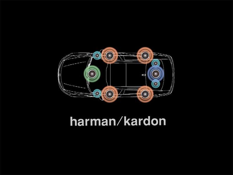 Harman kardon 10 speaker