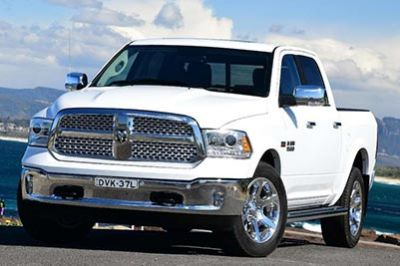 blog large image - RAM SALES UP MORE 1000% IN FEBRUARY AND A NEW AUSTRALIAN PRODUCTION RECORD SET