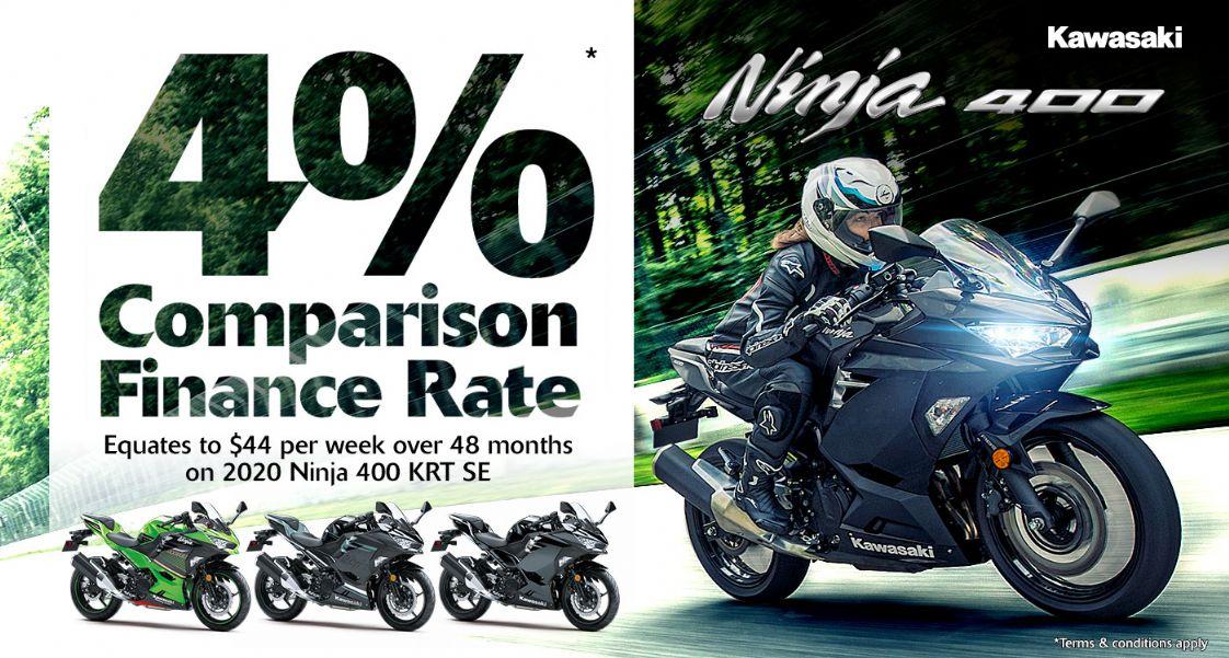 Kawasaki 4 percent Comparison